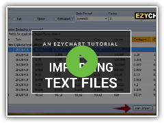 EzyChart: Importing Text Files Tutorial
