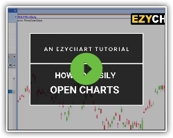 EzyChart: How to Open Charts