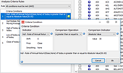Configure the indicators to get personalised results